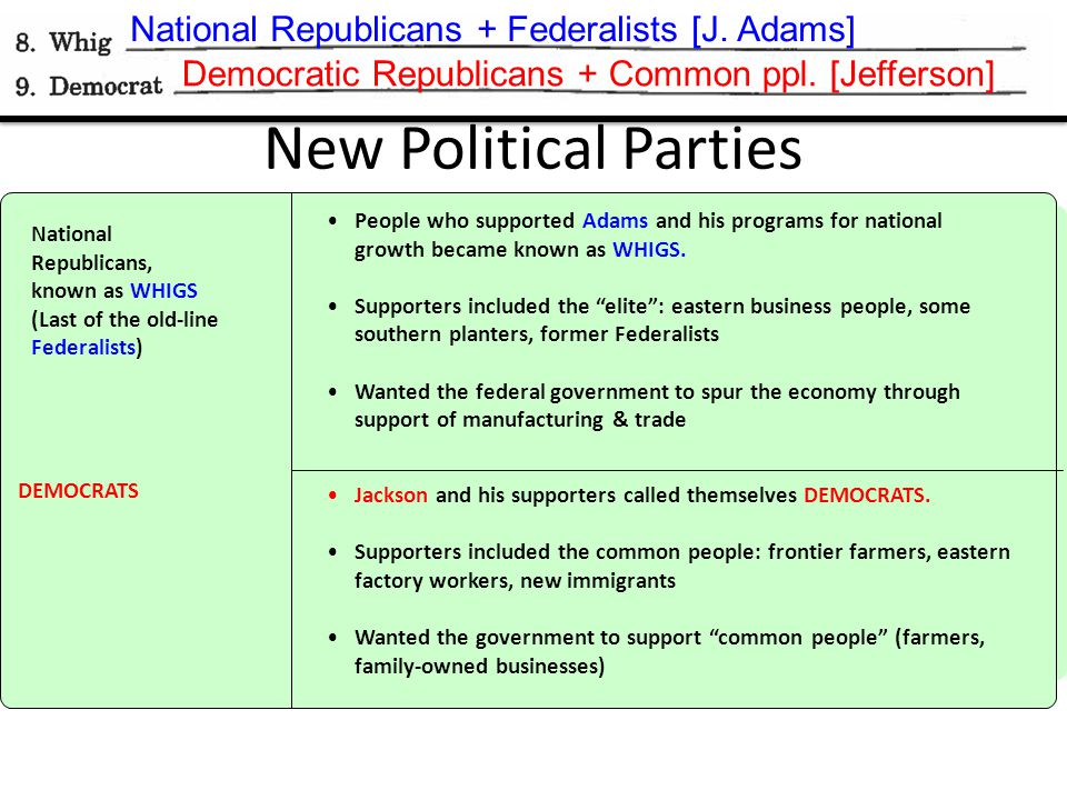 New Political Parties National Republicans + Federalists [J. Adams]